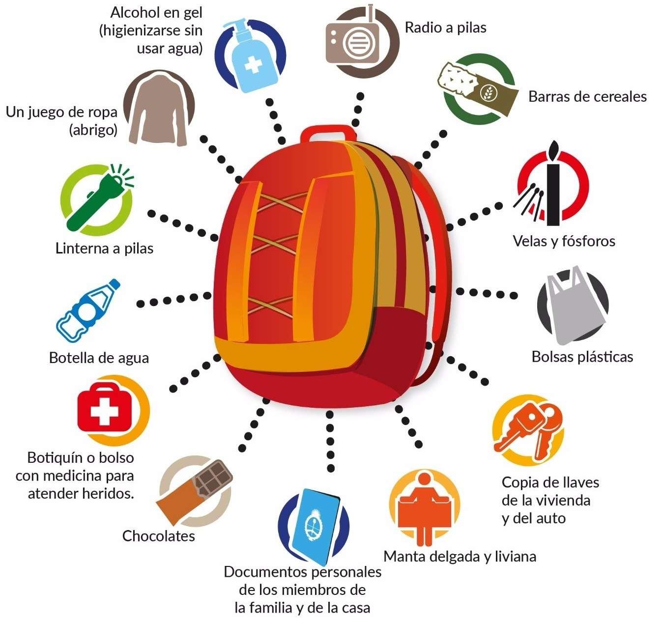 Día Nacional De La Prevención Sísmica